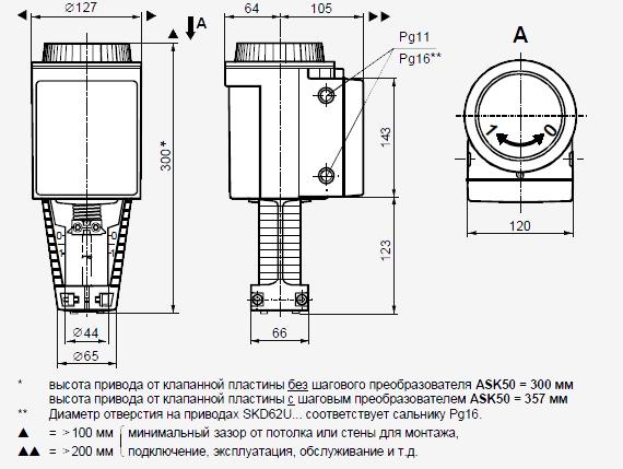 Размеры привода Siemens SKD32.51