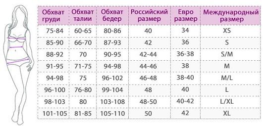 интернет магазин женской одежды москва