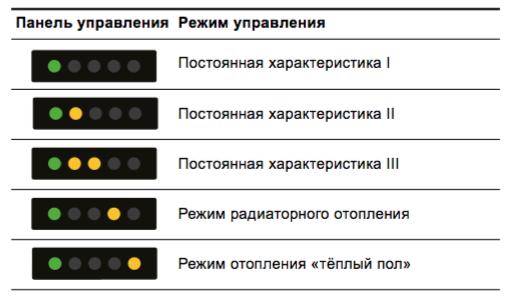 Alpha1L панель