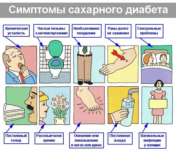 Simptomy_Diabet.jpg