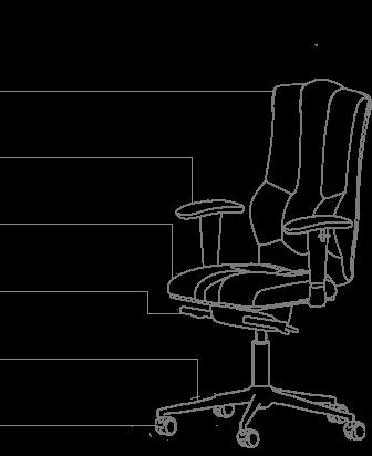 Функционал кресла KULIK SYSTEM ELEGANCE без подголовника