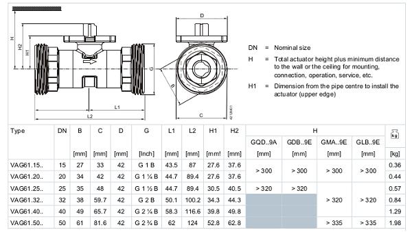 Размеры клапана Siemens VAG61.15-6.3