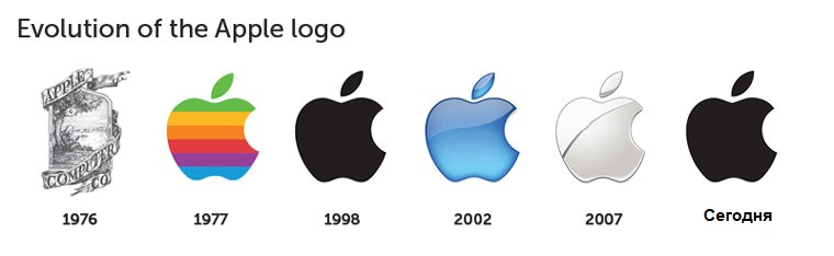 Apple логотип