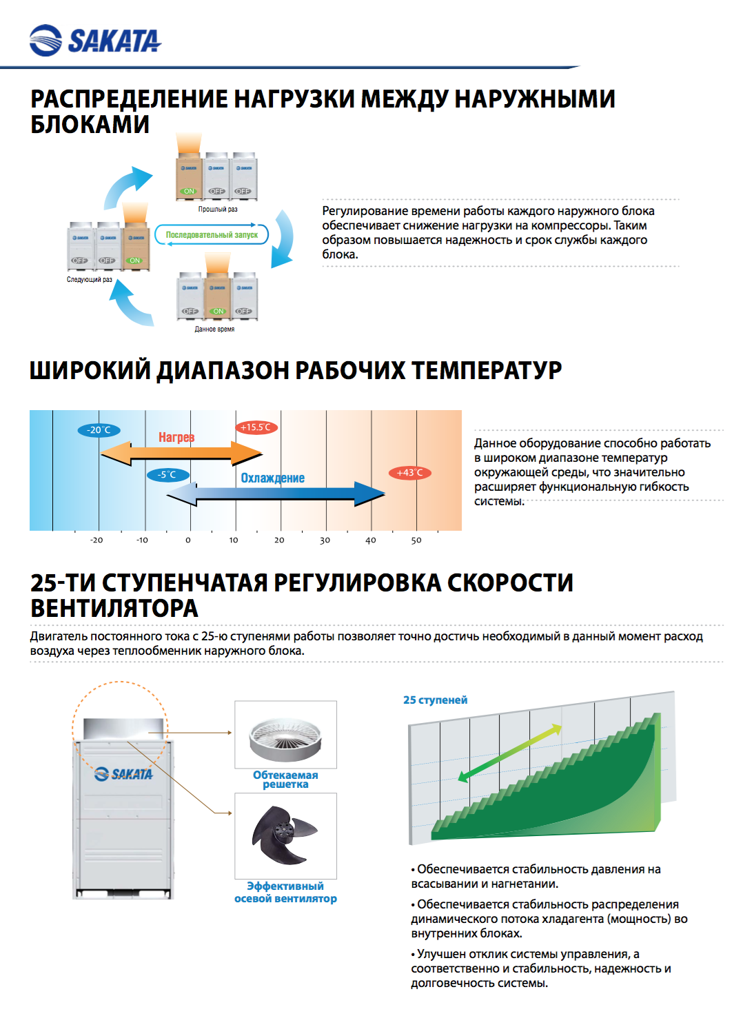 VRF_SMS_серия_M_4.png