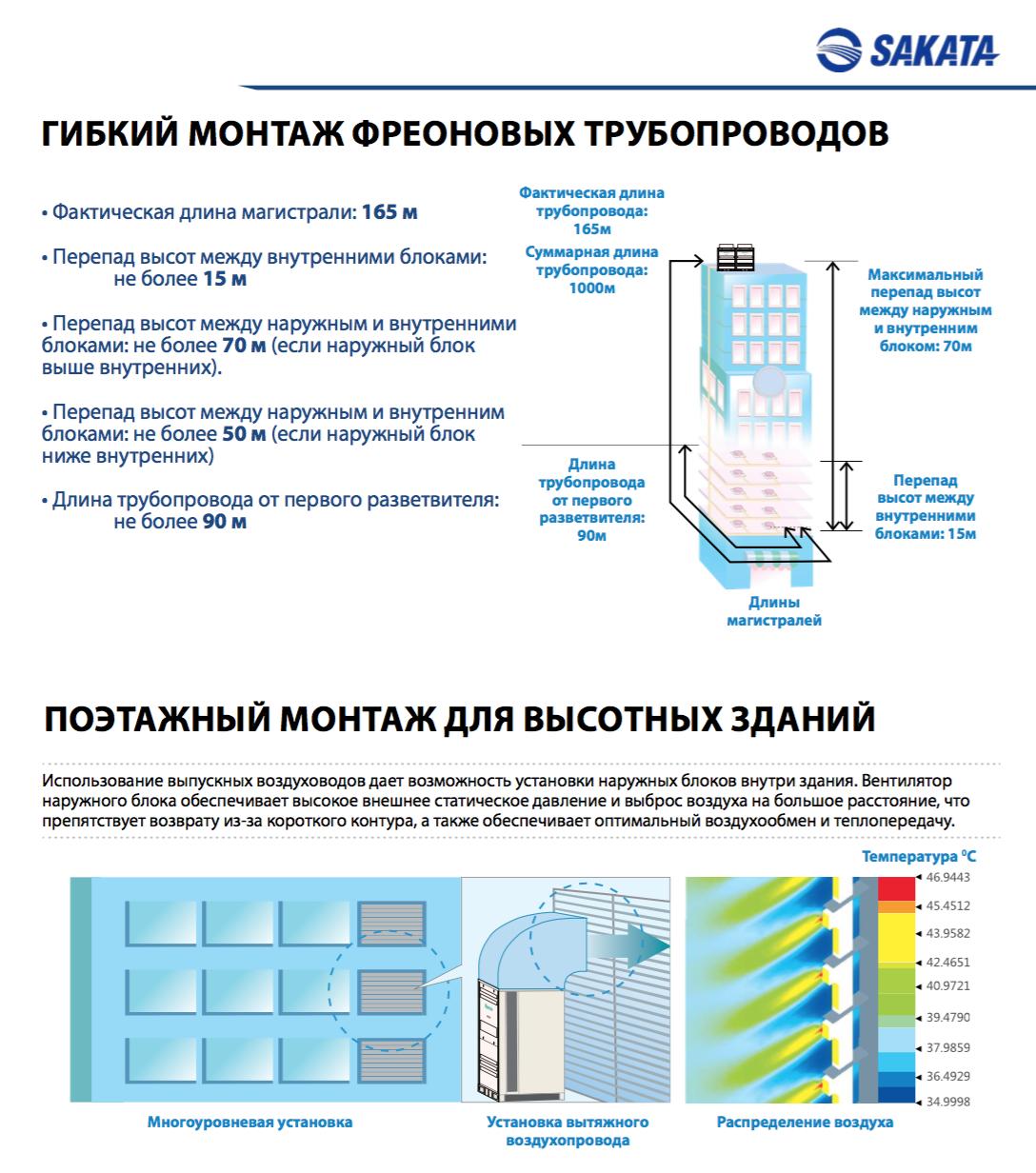 VRF_SMS_серия_M_7.png