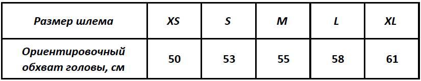 Таблица размеров шлемов Адидас
