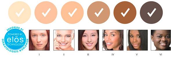 Эпилятор ЭЛОС удаляет все цвета волос на любом оттенке кожи