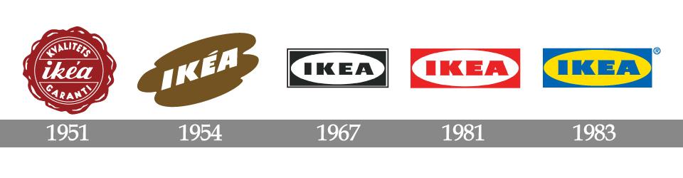 IKEA логотип