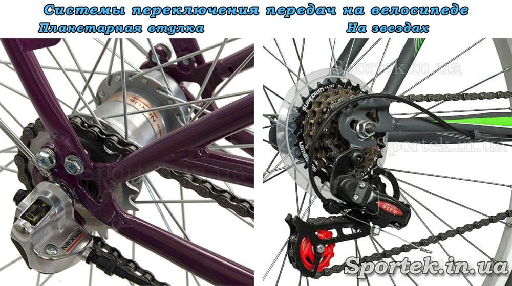 Системы переключения скоростей на велосипедах