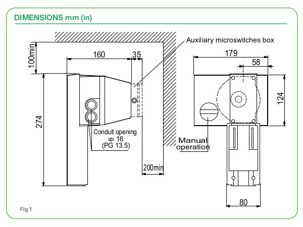 Размеры привода Schneider Electric MV15B-230