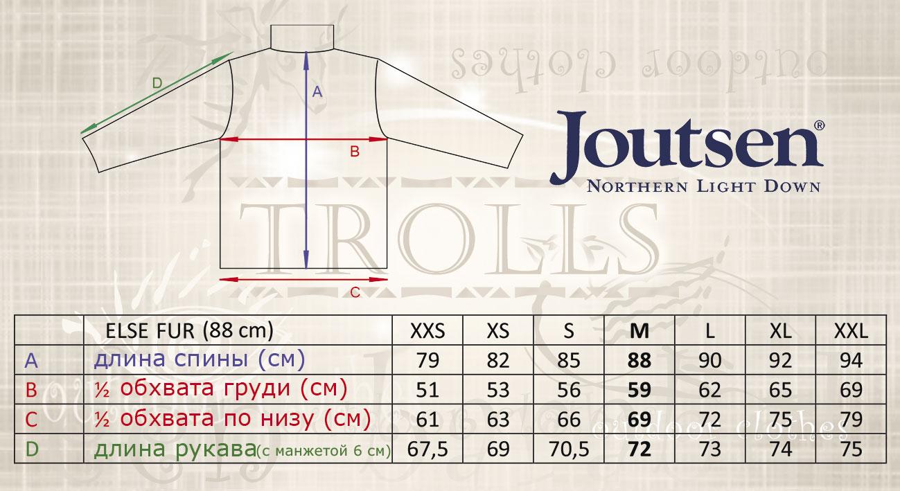 Размеры пуховика Else Fur финской фирмы Joutsen