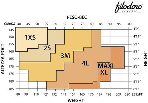 Таблица размеров женских колготок Filodoro