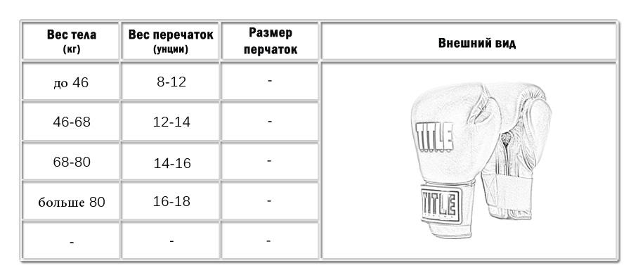 ПерчаткиБОКС_ТренСпар_мужские1_TTL.jpg