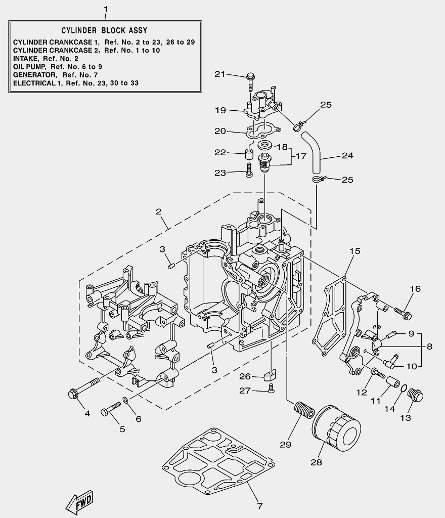Запчасти блока цилиндров для лодочного мотора F20 Sea-PRO