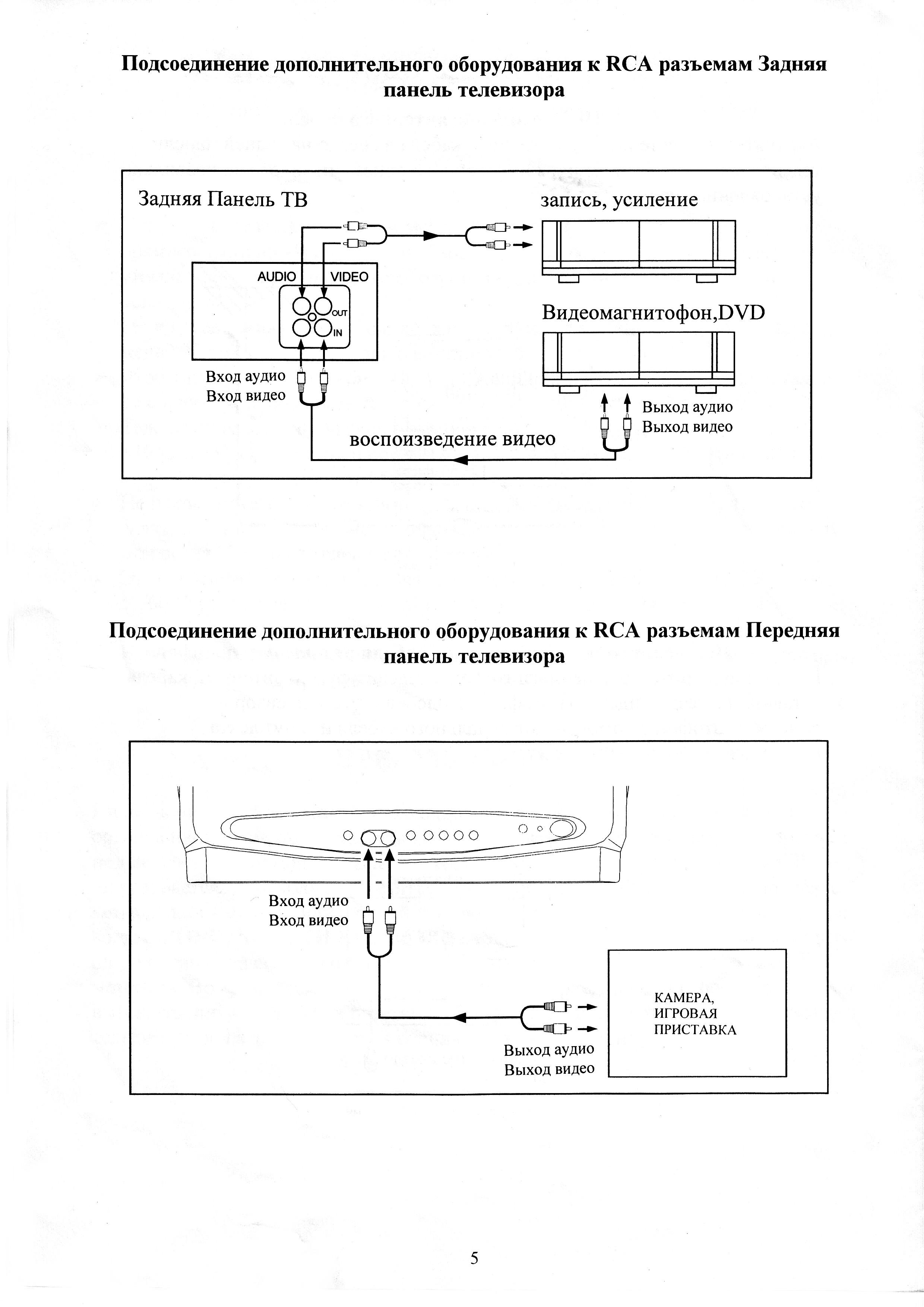 Схема телевизора эриссон 1401 фото 54