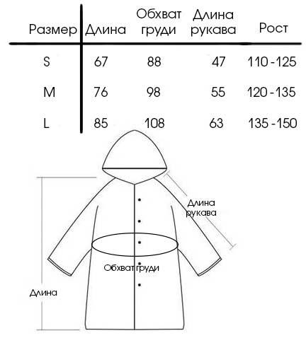 Детский дождевик таблица размеров