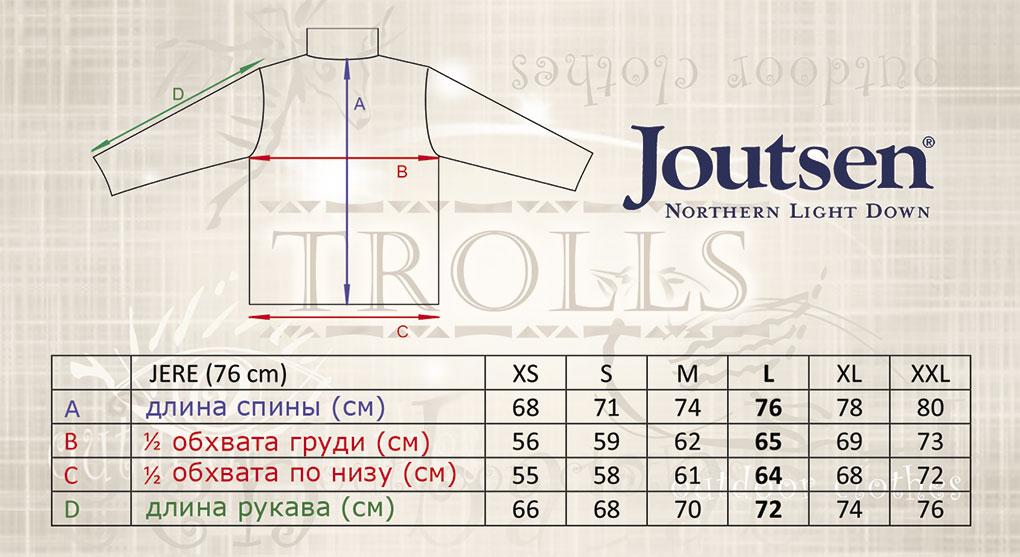 Размеры пуховика Jere финской фирмы Joutsen