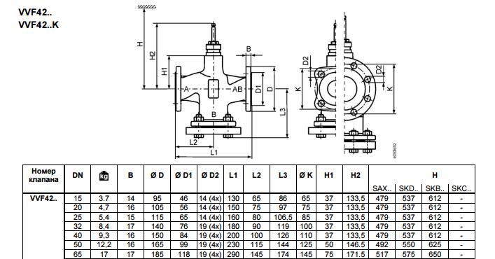 Размеры клапана регулирующего Siemens VVF42.65-50