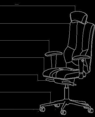 Функционал кресла KULIK SYSTEM ELEGANCE