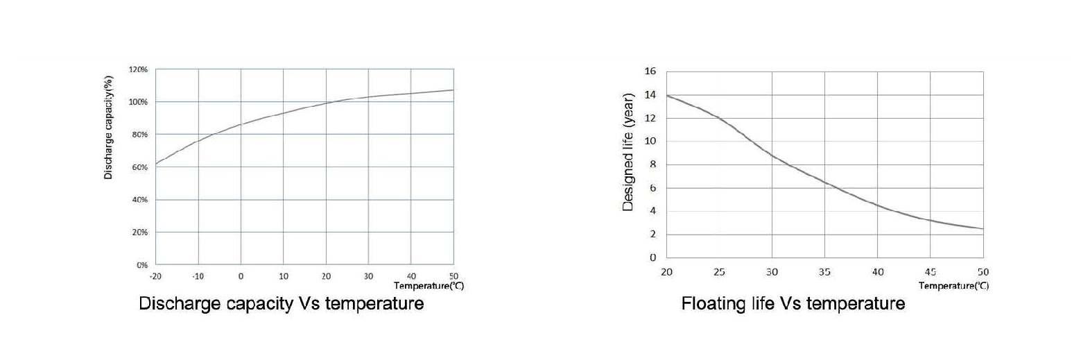 effect of temperature on buoyancy ib