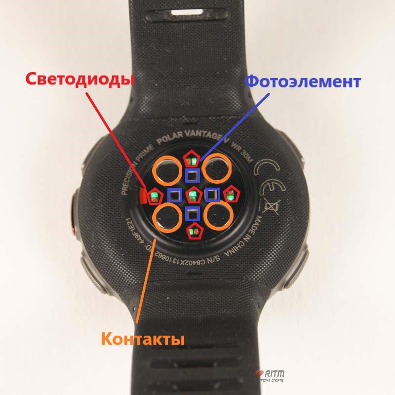 Описание оптического пульсометра