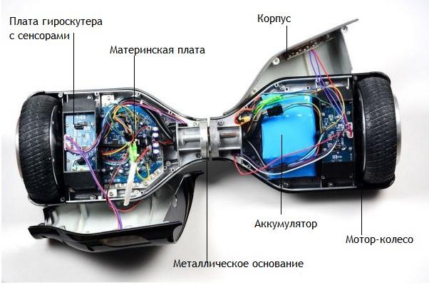 kak-otlichit-poddelky-giroskytera-ot-originala.jpg