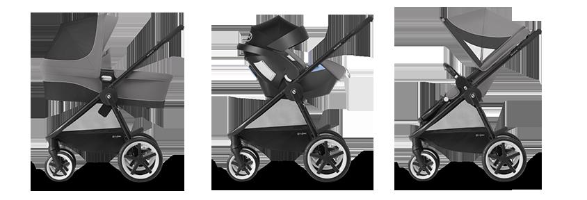 Система для путешествий CYBEX 3-в-1 - В сочетании с автокреслами для новорожденных CYBEX