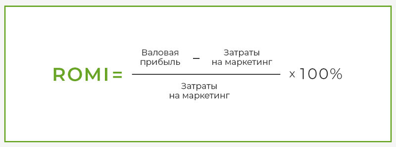 Формула для расчета окупаемости инвестиций