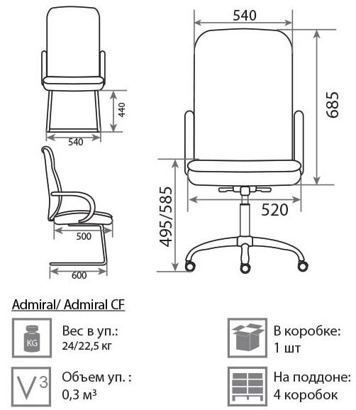 Кресло Адмирал размеры