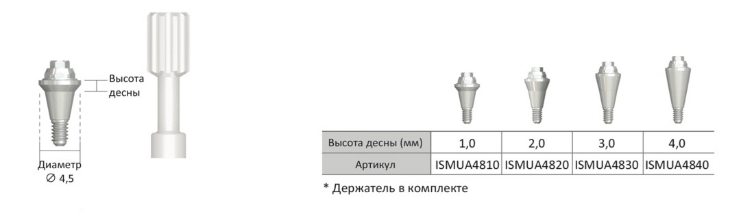 Мультиюнит-абатмент-neobiotech