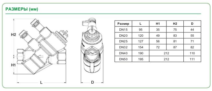 Размеры клапана Schneider Electric V321-65-63