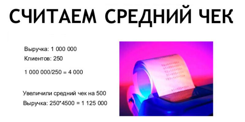 средний чек формула