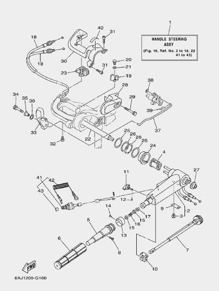 Запчасти румпеля для лодочного мотора F20 Sea-PRO
