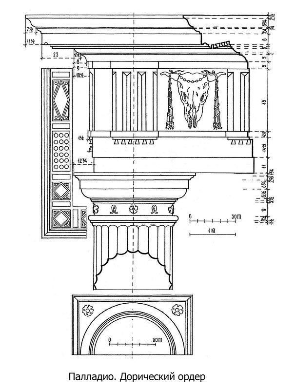 Римско Дорический ордер Палладио