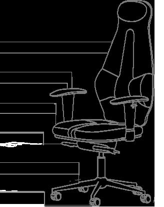 Функционал кресла KULIK SYSTEM GALAXY