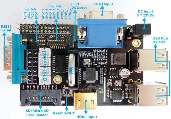 Интерфейсный модуль X100 для Raspberry Pi. Вид сверху : назначение разъёмов и выводов