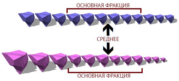 Моя_таблица_зернистости__5_.jpg