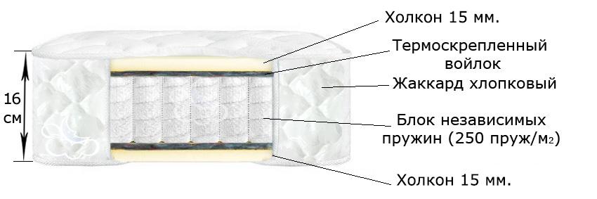 spm_matrac-komfort2_w850.jpg
