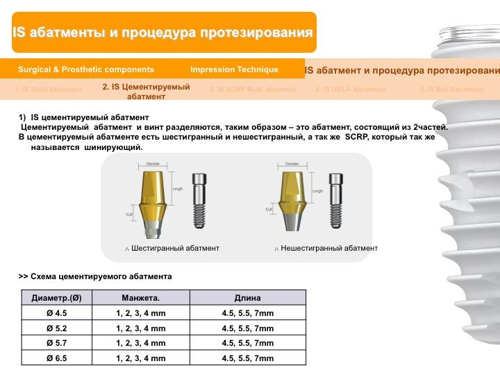 Neobiotech_Руководство_по_протезированию_26.jpg