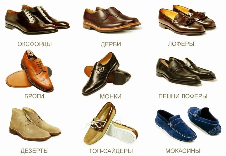 Программа учета позволяют классифицировать обувь по произвольным характеристикам