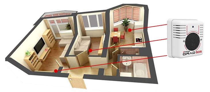 Одна из возможных схем установки нескольких приборов в обычной квартире для достижения максимального эффекта отпугивания