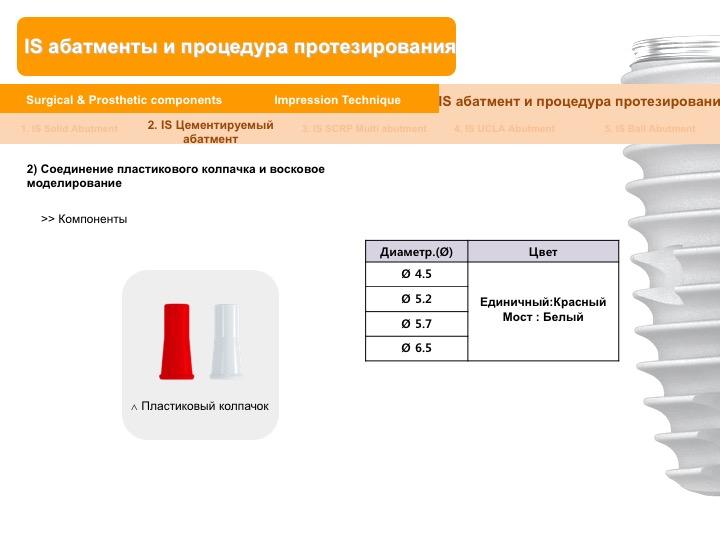 Neobiotech_Руководство_по_протезированию_31.jpg