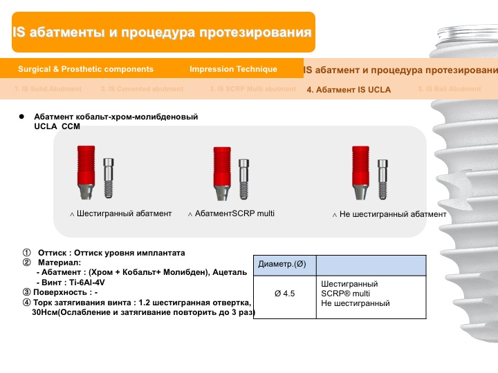 Neobiotech_Руководство_по_протезированию_49.jpg