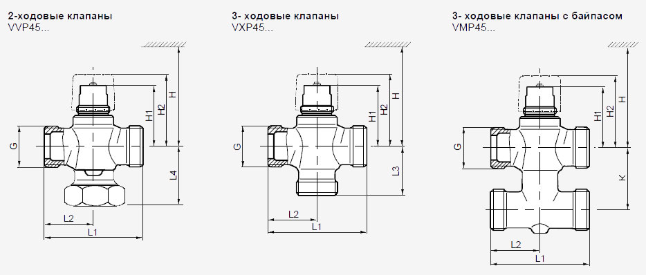 Размеры клапана Siemens VXP45.20-4