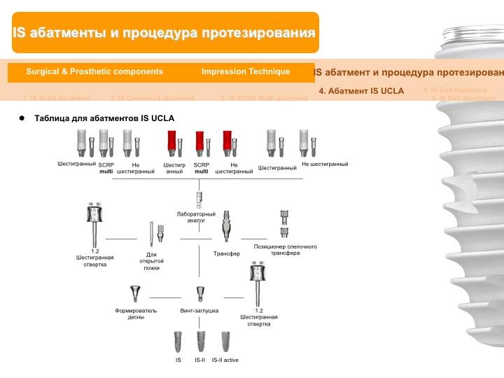 Neobiotech_Руководство_по_протезированию_51.jpg