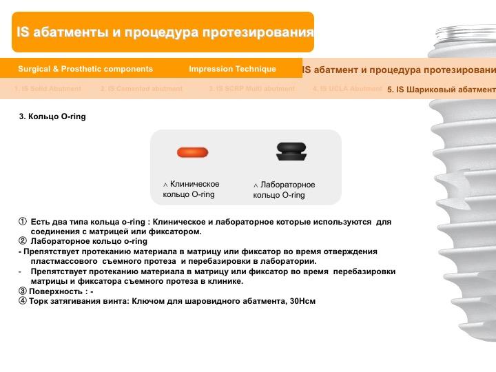 Neobiotech_Руководство_по_протезированию_57.jpg