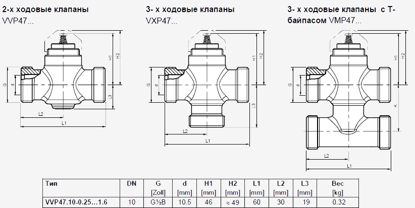 Размеры клапана Siemens VXP47.10-0.63