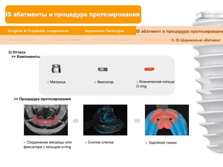 Neobiotech_Руководство_по_протезированию_61.jpg