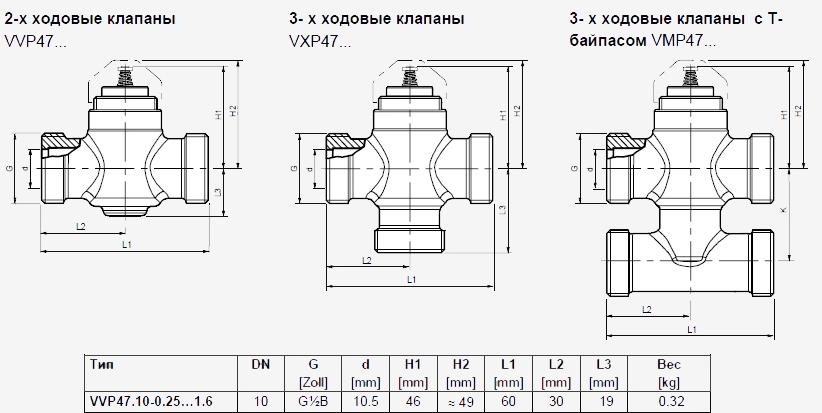 Размеры клапана Siemens VXP47.10-1.6