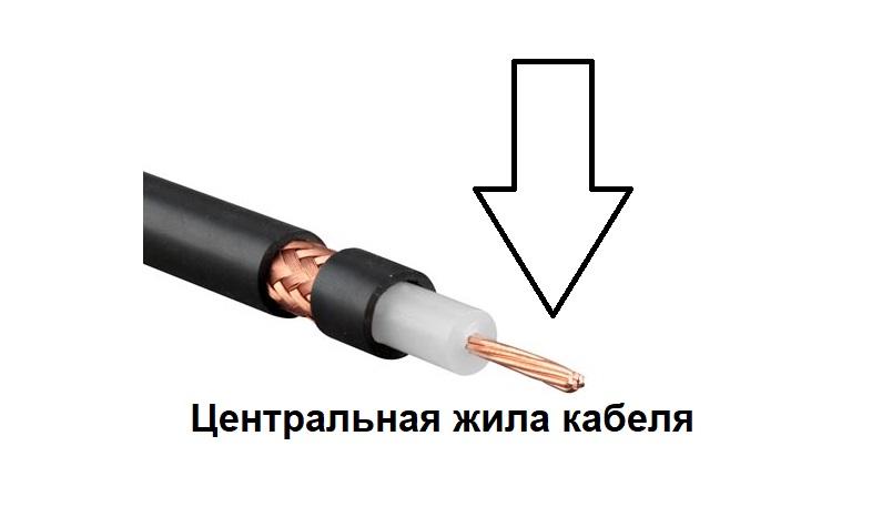 как подать питание на активную антенну по кабелю 5 вольт от USB